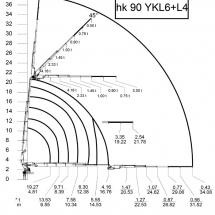 HK_90_YKL6L4_YK_DYAGRAMI
